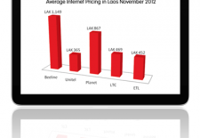 Laos Internet Price Comparison (November 2012)
