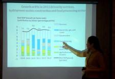 Laos Economy 8% Growth