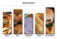 Masa Spoon Burger Graph